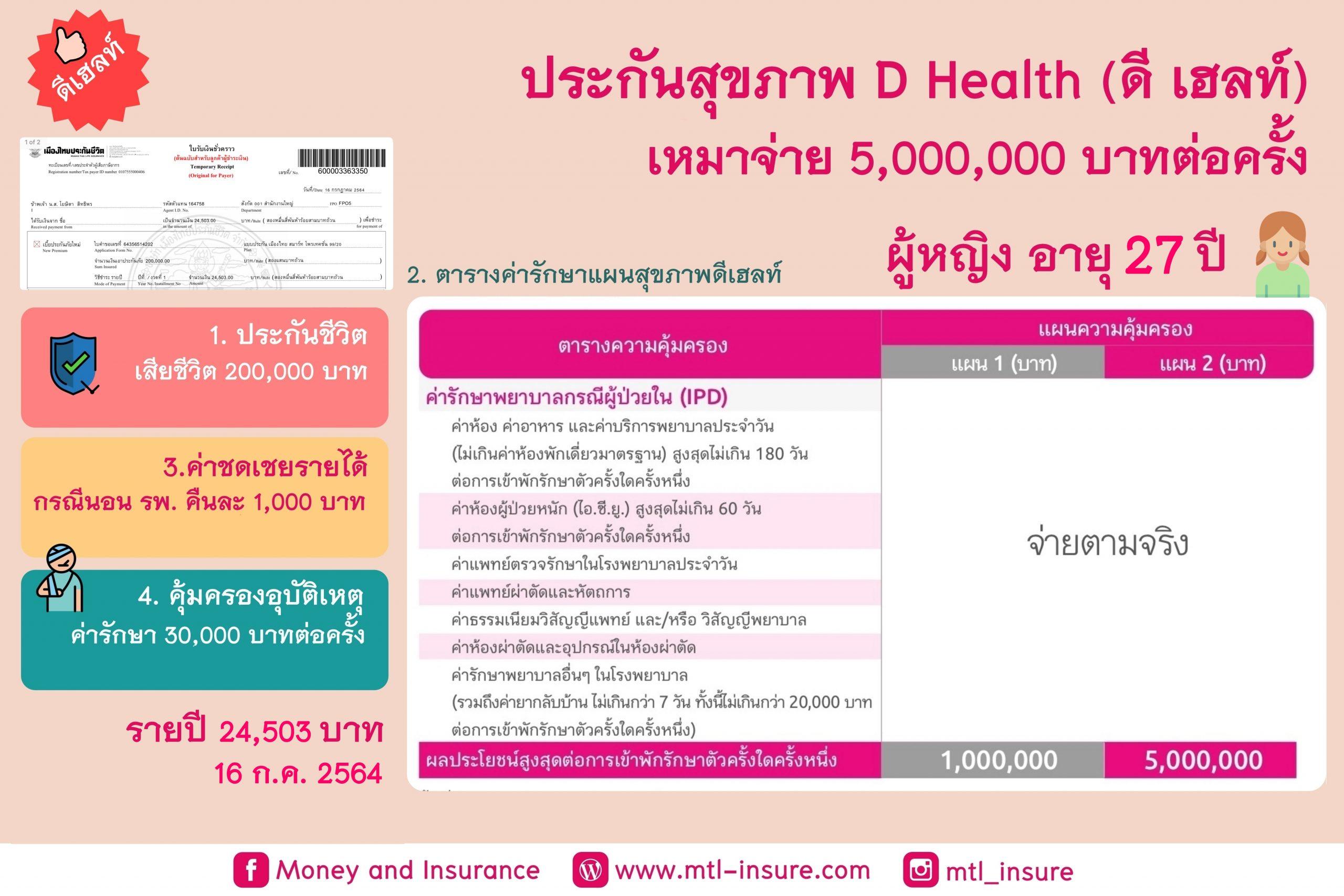 ประกันสุขภาพ D Health