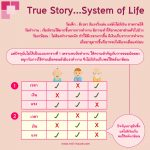 True Story… System of Life
