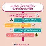 คุณมีประกันสุขภาพรุ่นไหนกับเมืองไทยประกันชีวิต